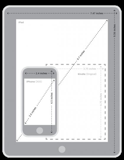Design | Jeremy Gilbert - Part 2